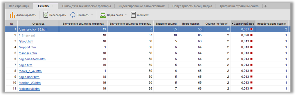website auditor ссылки.png