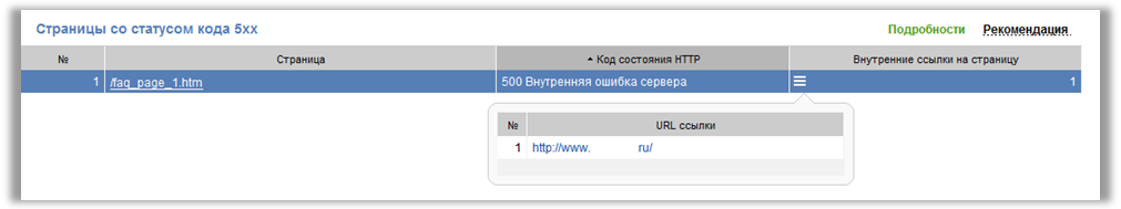 website auditor обзор.png